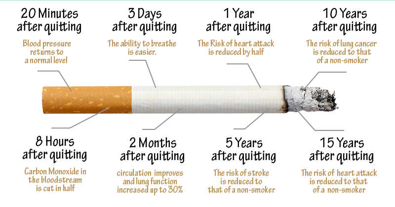 Nigger reasons why you should quit smoking Jay... You