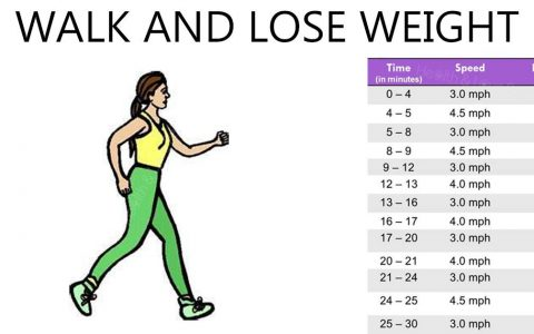 How Many Steps a Day Can Help You Lose Weight